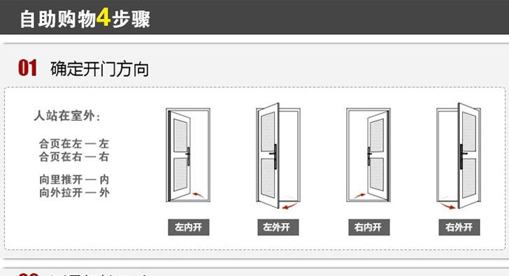 开门方向1